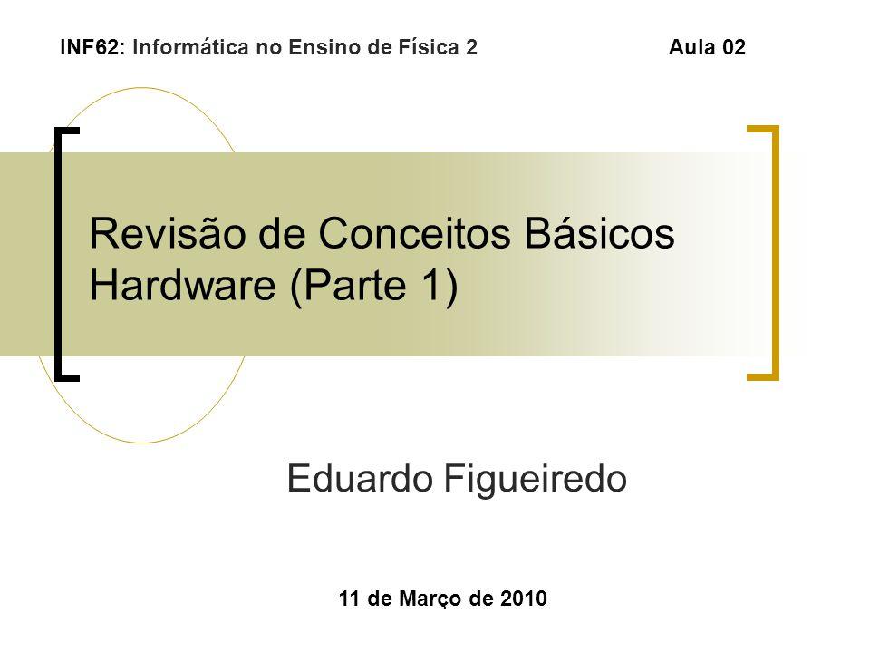 Revisão de Conceitos Básicos Hardware (Parte 1)