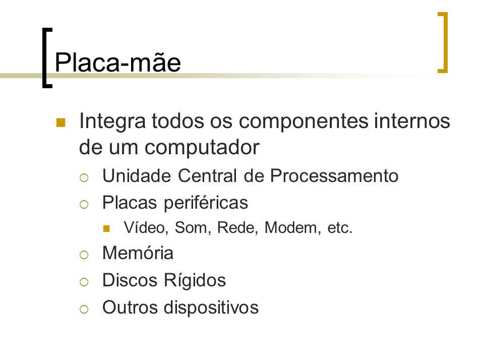 Placa-mãe Integra todos os componentes internos de um computador