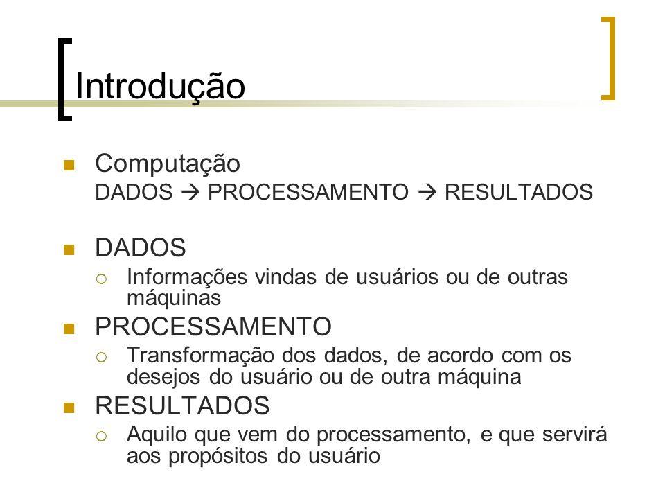 Introdução Computação DADOS PROCESSAMENTO RESULTADOS