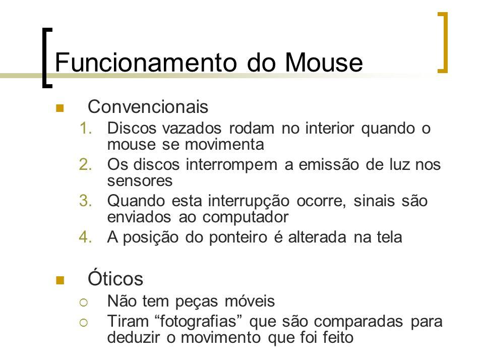 Funcionamento do Mouse
