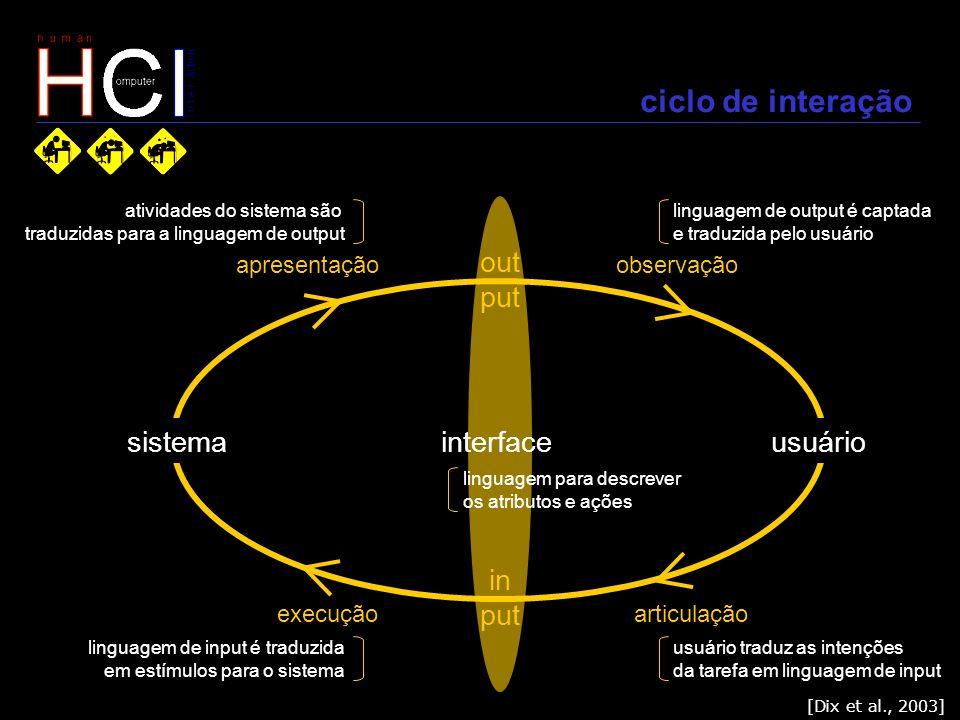 ciclo de interação out put sistema interface usuário in put