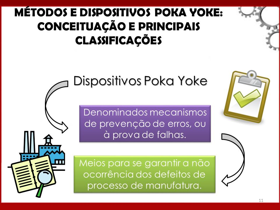 Dispositivos Poka Yoke