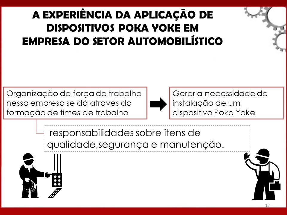 A EXPERIÊNCIA DA APLICAÇÃO DE DISPOSITIVOS POKA YOKE EM