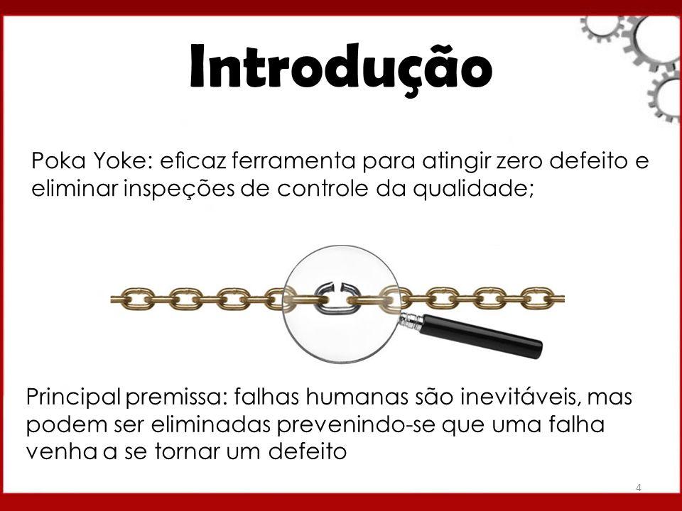 Introdução Poka Yoke: eficaz ferramenta para atingir zero defeito e eliminar inspeções de controle da qualidade;