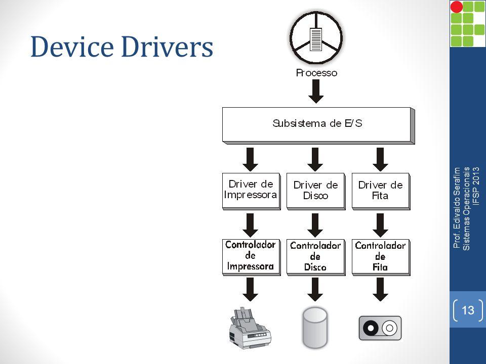 Device Drivers Prof. Edivaldo Serafim Sistemas Operacionais IFSP 2013