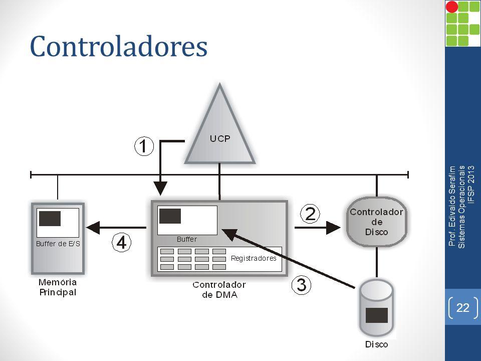 Controladores Prof. Edivaldo Serafim Sistemas Operacionais IFSP 2013