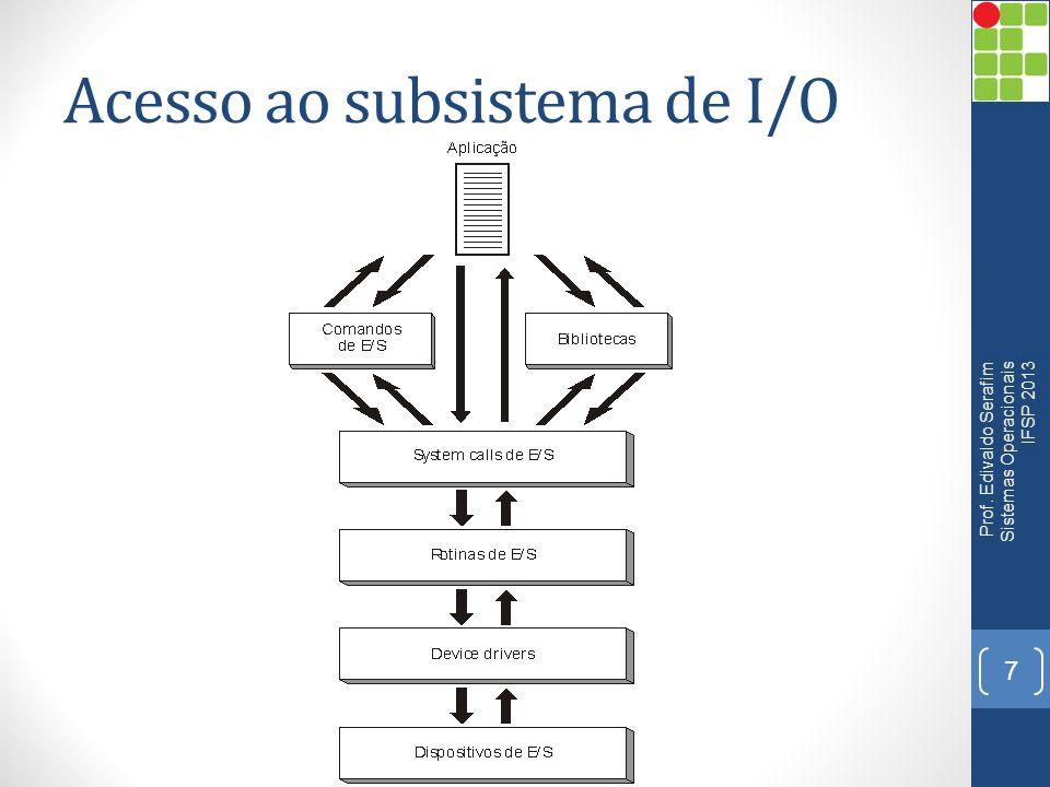 Acesso ao subsistema de I/O
