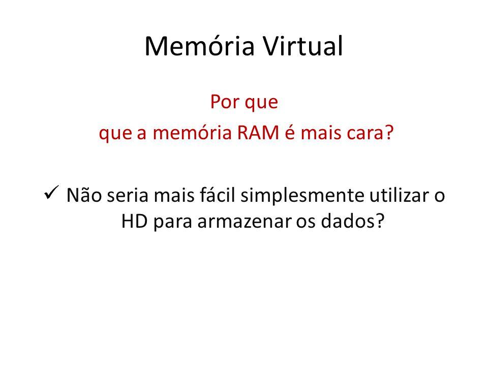 que a memória RAM é mais cara