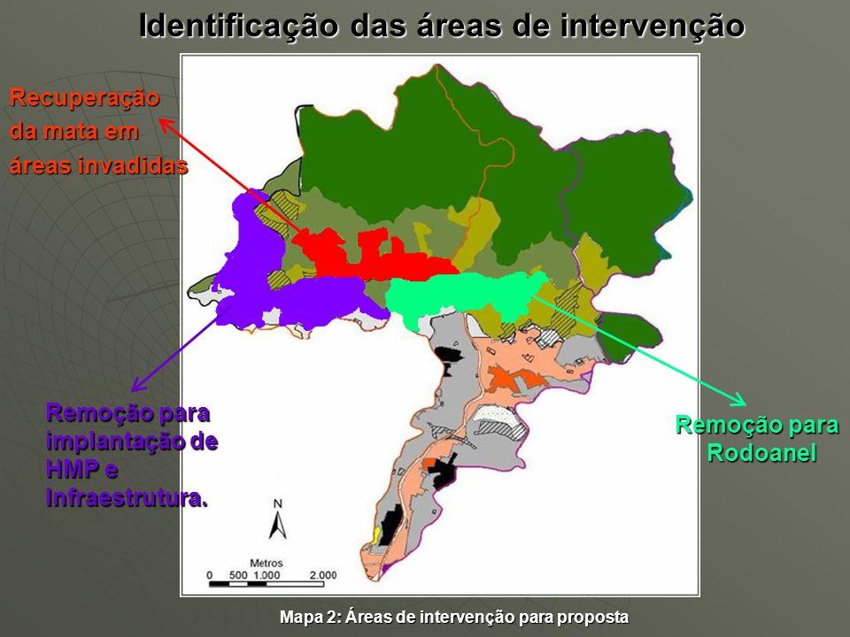 Identificação das áreas de intervenção