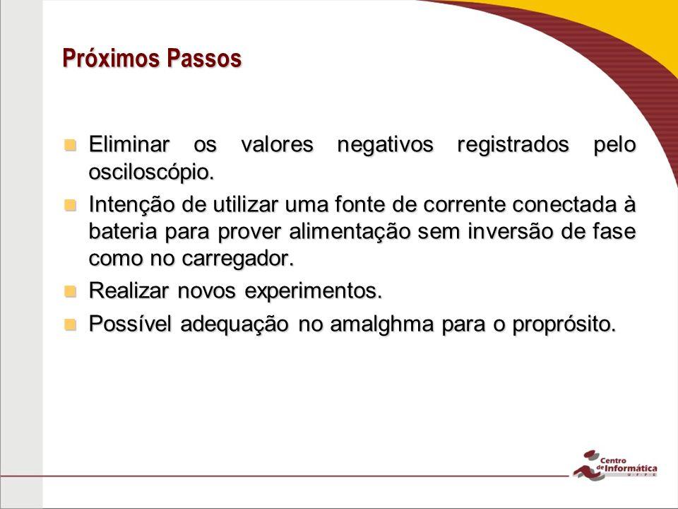 Próximos Passos Eliminar os valores negativos registrados pelo osciloscópio.