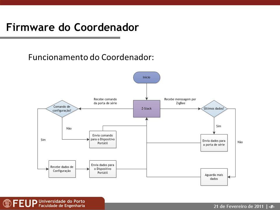 Firmware do Coordenador