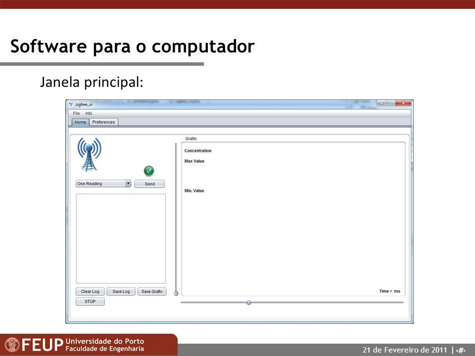 Software para o computador