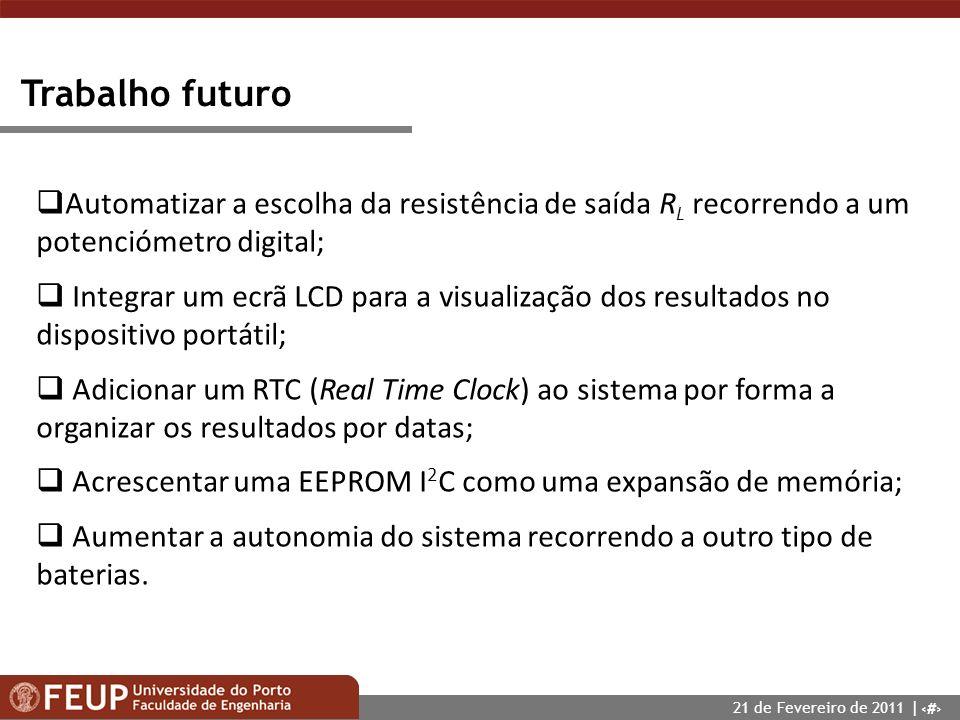 Trabalho futuro Automatizar a escolha da resistência de saída RL recorrendo a um potenciómetro digital;