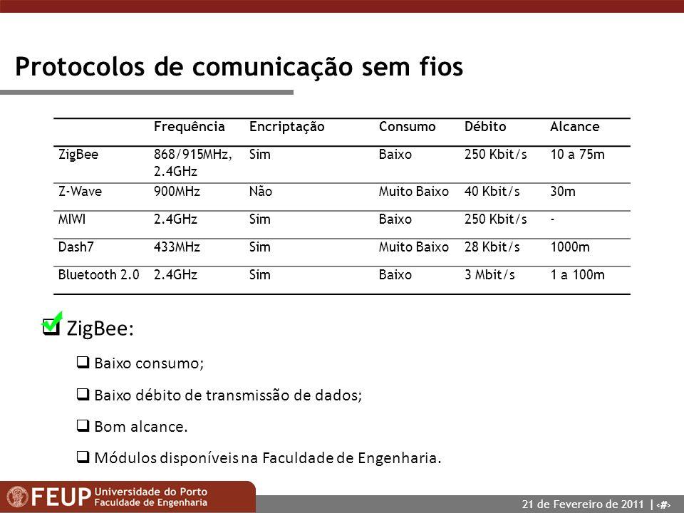 Protocolos de comunicação sem fios