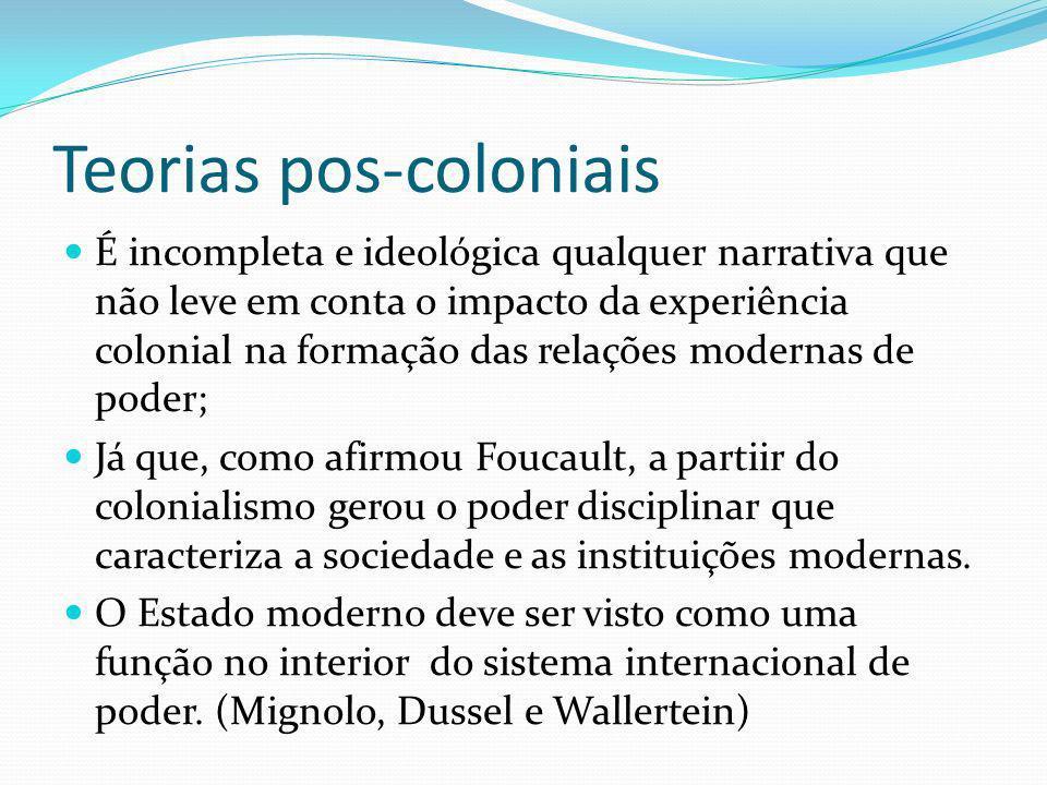Teorias pos-coloniais