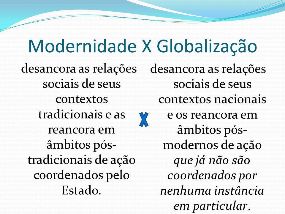 Modernidade X Globalização