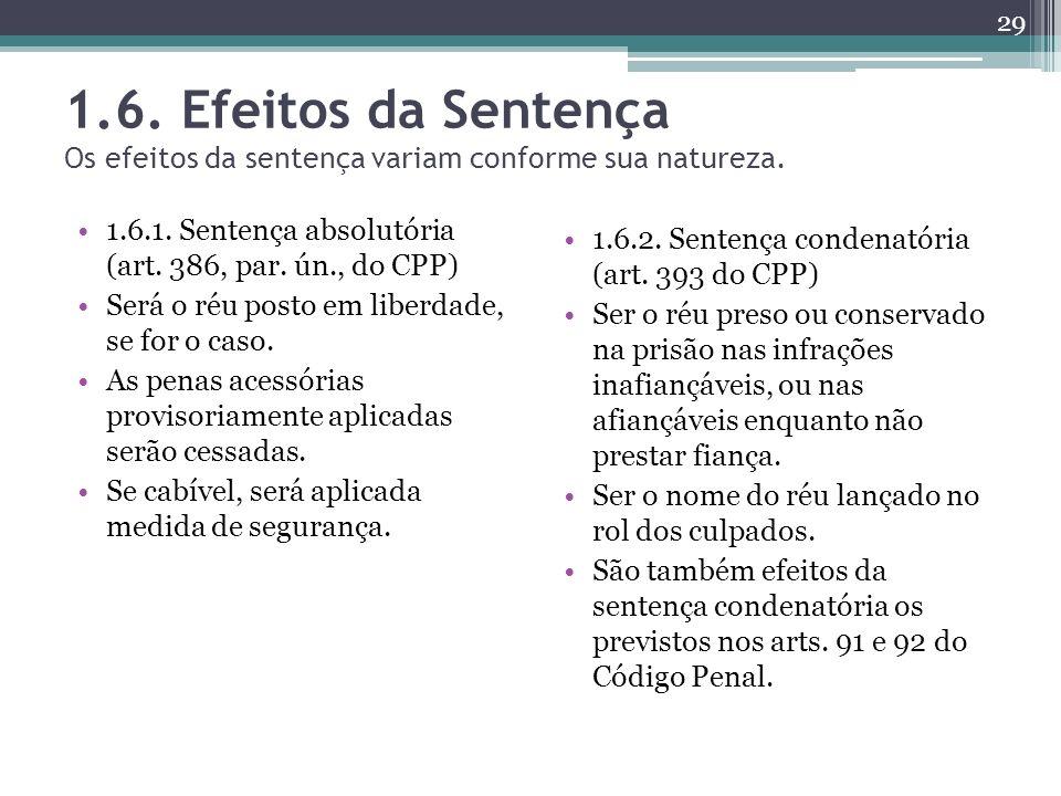 1.6. Efeitos da Sentença Os efeitos da sentença variam conforme sua natureza.