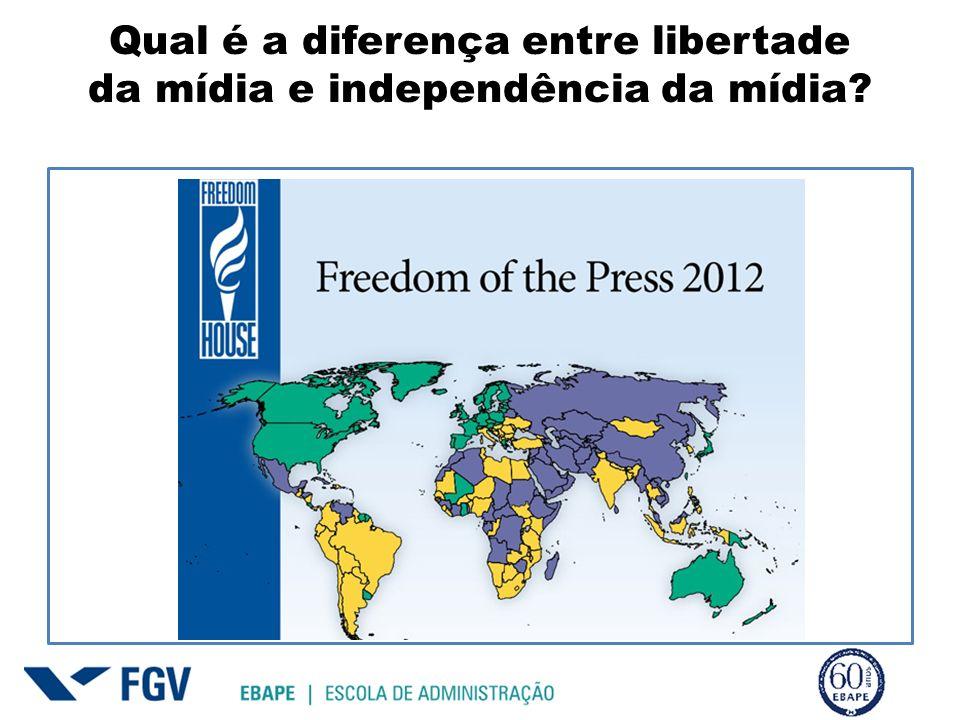 Qual é a diferença entre libertade da mídia e independência da mídia