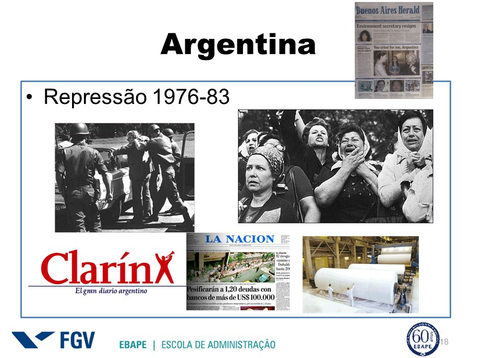 Argentina Repressão 1976-83