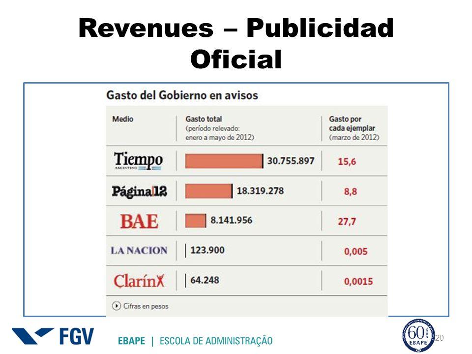 Revenues – Publicidad Oficial