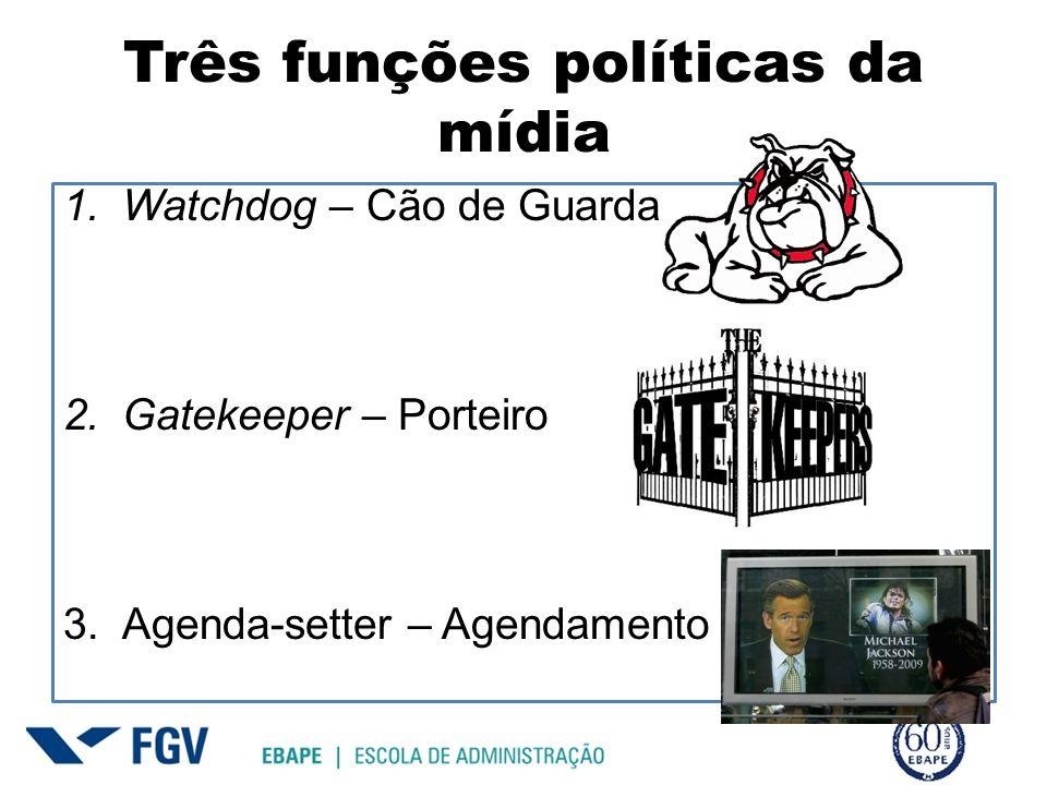 Três funções políticas da mídia