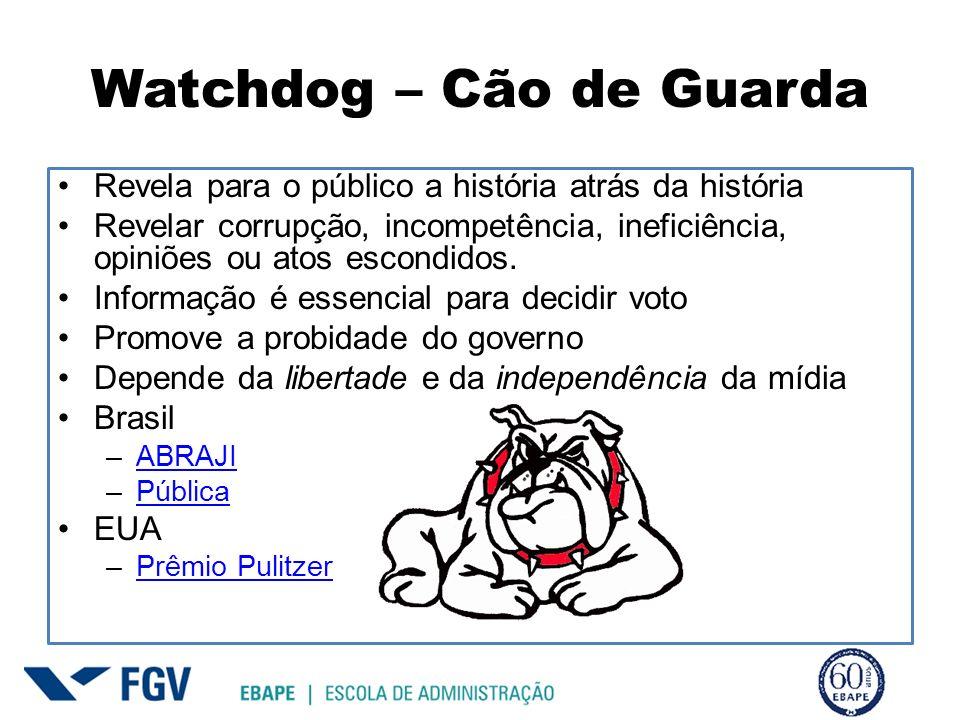 Watchdog – Cão de Guarda