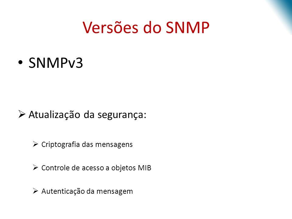 Versões do SNMP SNMPv3 Atualização da segurança: