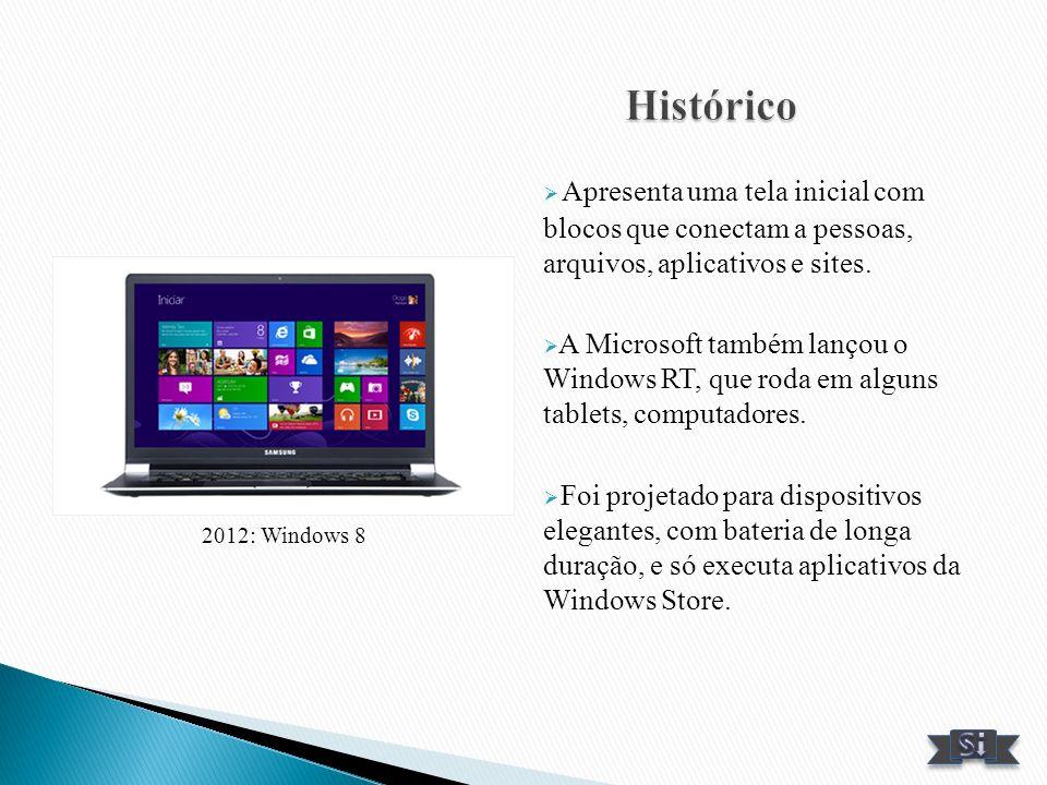 Histórico Apresenta uma tela inicial com blocos que conectam a pessoas, arquivos, aplicativos e sites.