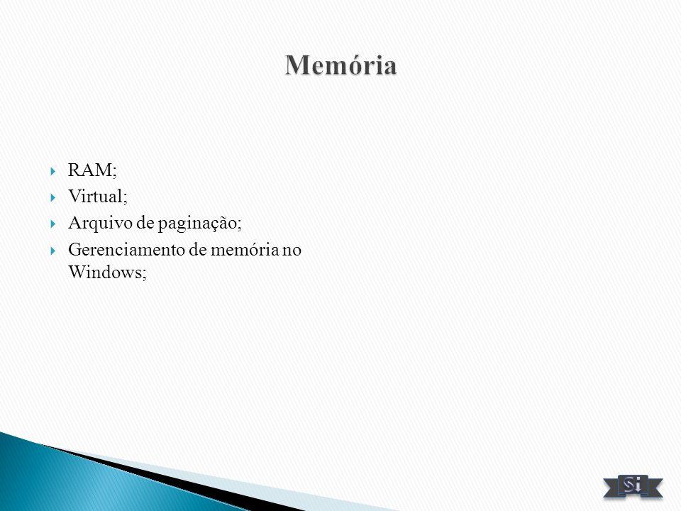 Memória RAM; Virtual; Arquivo de paginação;