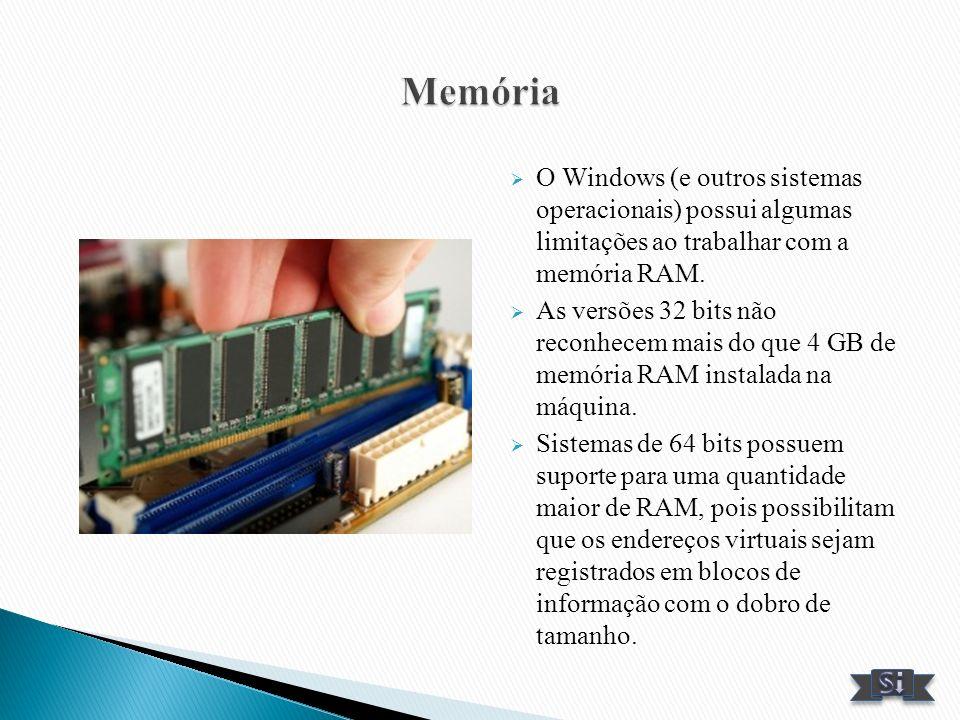 Memória O Windows (e outros sistemas operacionais) possui algumas limitações ao trabalhar com a memória RAM.