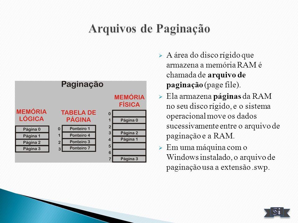 Arquivos de Paginação A área do disco rígido que armazena a memória RAM é chamada de arquivo de paginação (page file).