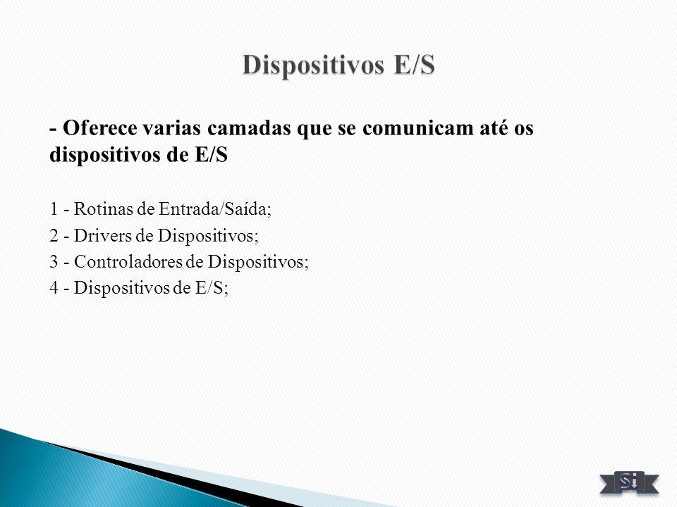 Dispositivos E/S - Oferece varias camadas que se comunicam até os dispositivos de E/S. 1 - Rotinas de Entrada/Saída;