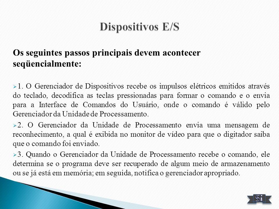 Dispositivos E/S Os seguintes passos principais devem acontecer seqüencialmente: