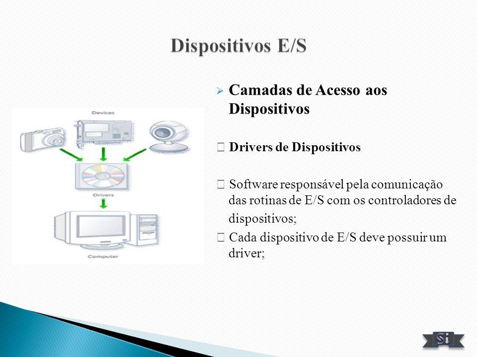Dispositivos E/S Camadas de Acesso aos Dispositivos