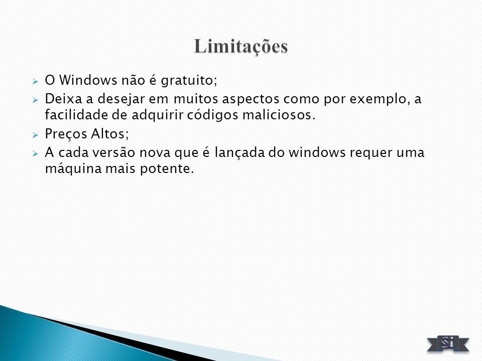 Limitações O Windows não é gratuito;