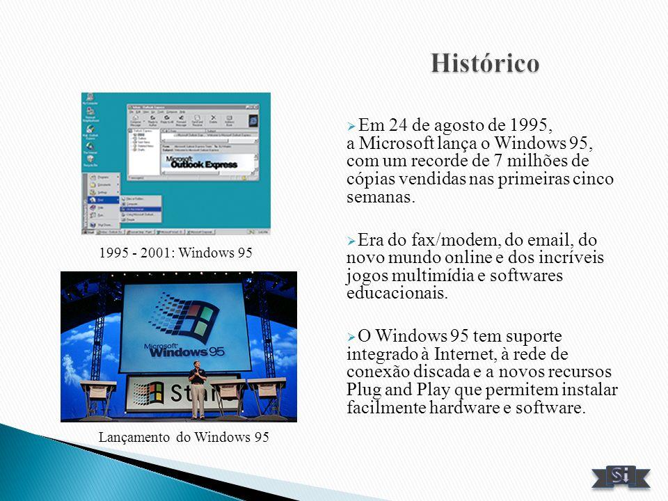Histórico Em 24 de agosto de 1995, a Microsoft lança o Windows 95, com um recorde de 7 milhões de cópias vendidas nas primeiras cinco semanas.