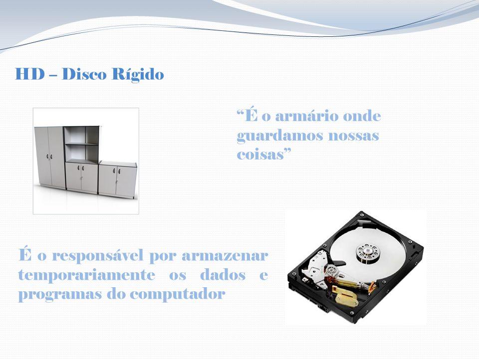 HD – Disco Rígido É o armário onde guardamos nossas coisas É o responsável por armazenar temporariamente os dados e programas do computador.