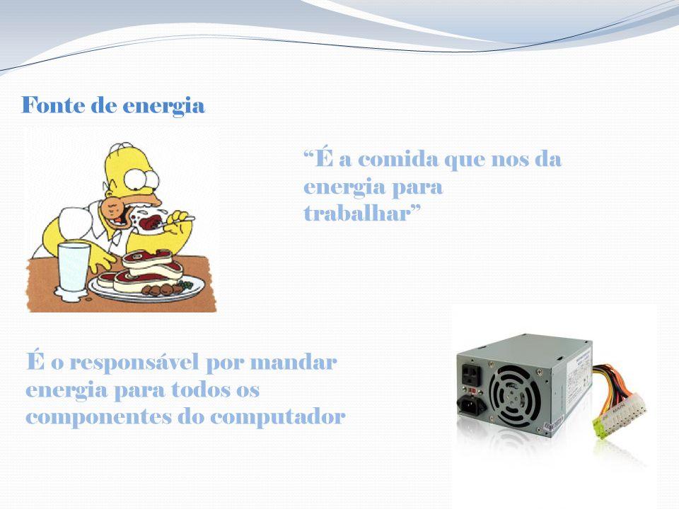Fonte de energia É a comida que nos da energia para trabalhar É o responsável por mandar energia para todos os componentes do computador.