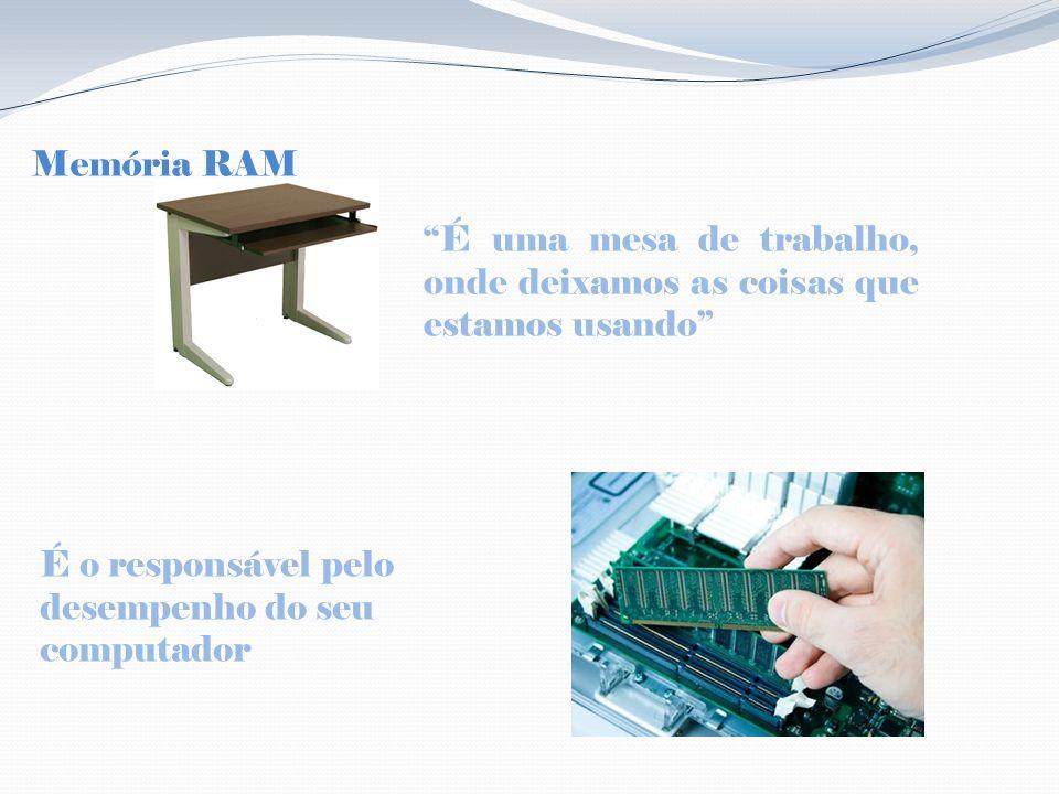 Memória RAM É uma mesa de trabalho, onde deixamos as coisas que estamos usando É o responsável pelo desempenho do seu computador.