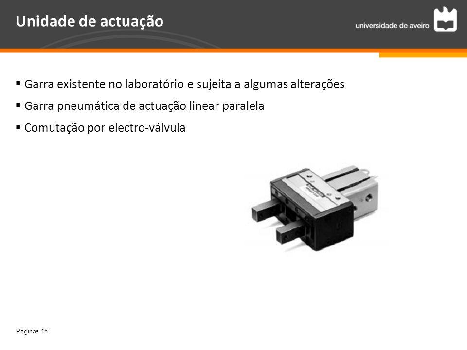 Unidade de actuação Garra existente no laboratório e sujeita a algumas alterações. Garra pneumática de actuação linear paralela.