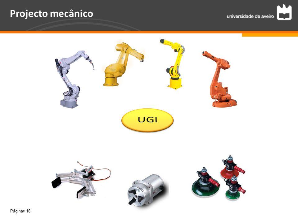 Projecto mecânico UGI