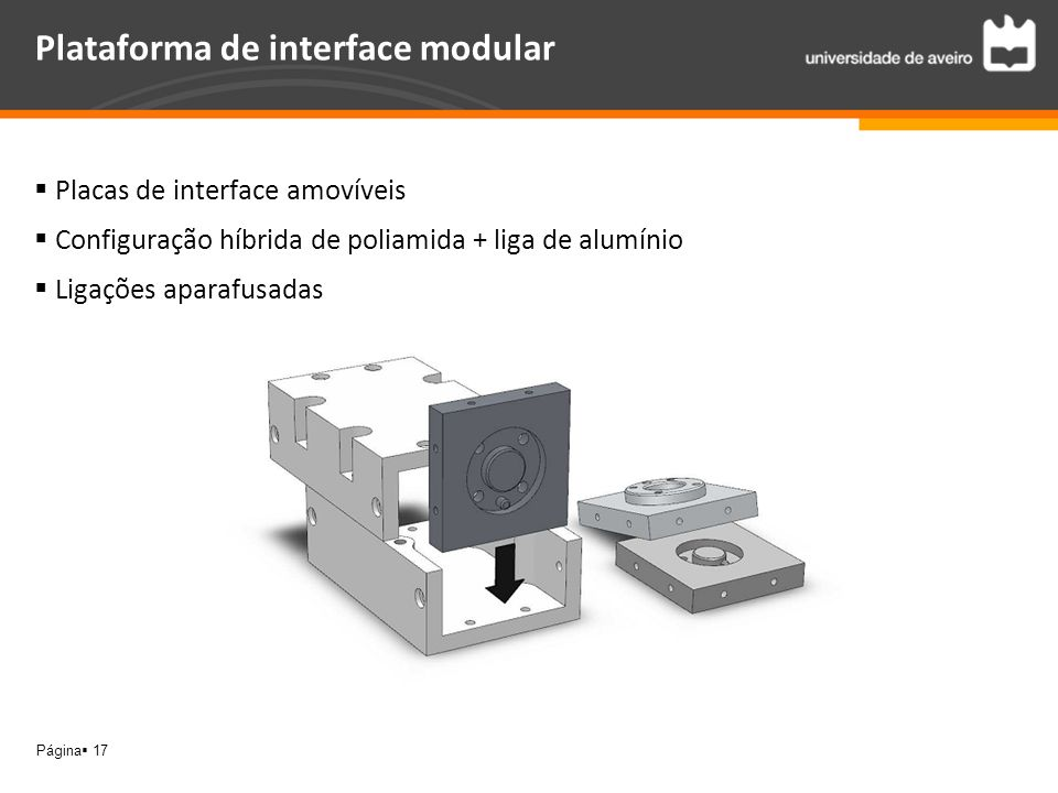 Plataforma de interface modular