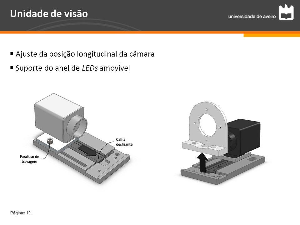 Unidade de visão Ajuste da posição longitudinal da câmara