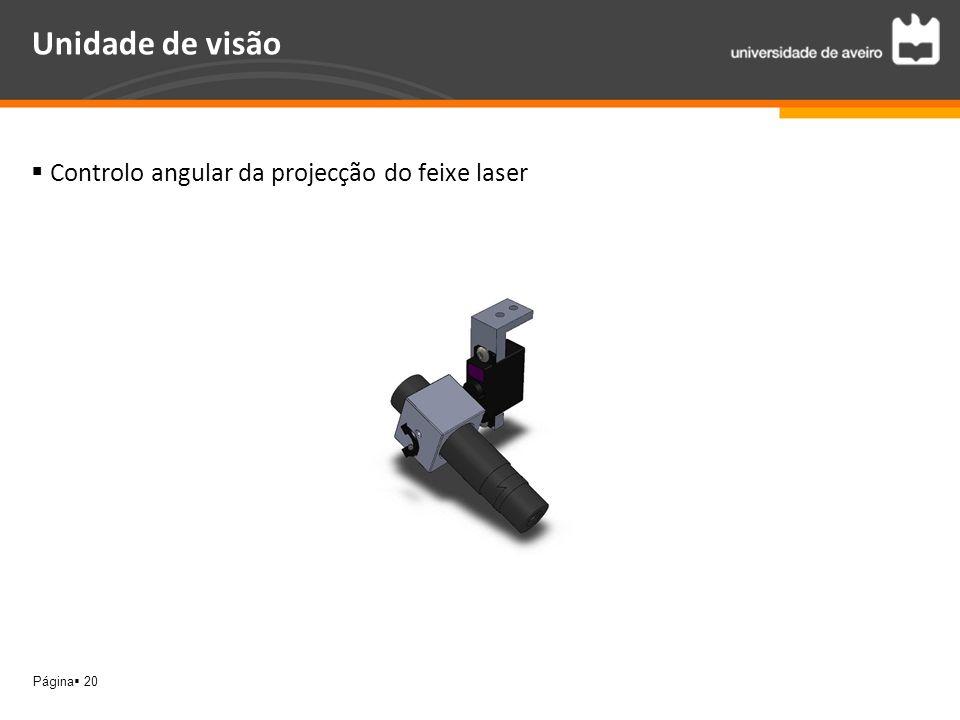 Unidade de visão Controlo angular da projecção do feixe laser