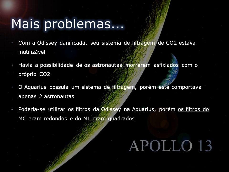 Mais problemas... Com a Odissey danificada, seu sistema de filtragem de CO2 estava inutilizável.