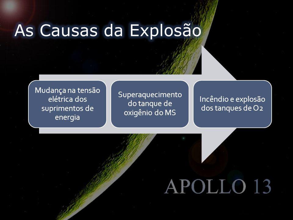 As Causas da Explosão Mudança na tensão elétrica dos suprimentos de energia. Superaquecimento do tanque de oxigênio do MS.