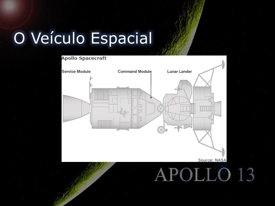O Veículo Espacial