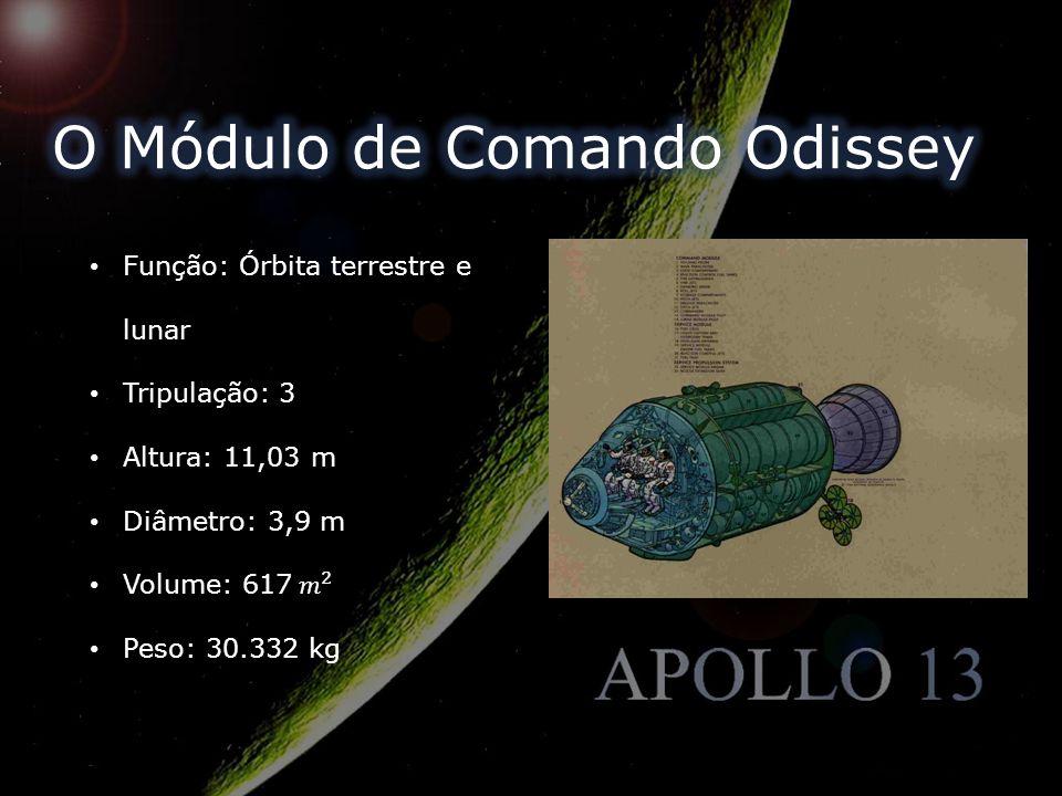 O Módulo de Comando Odissey