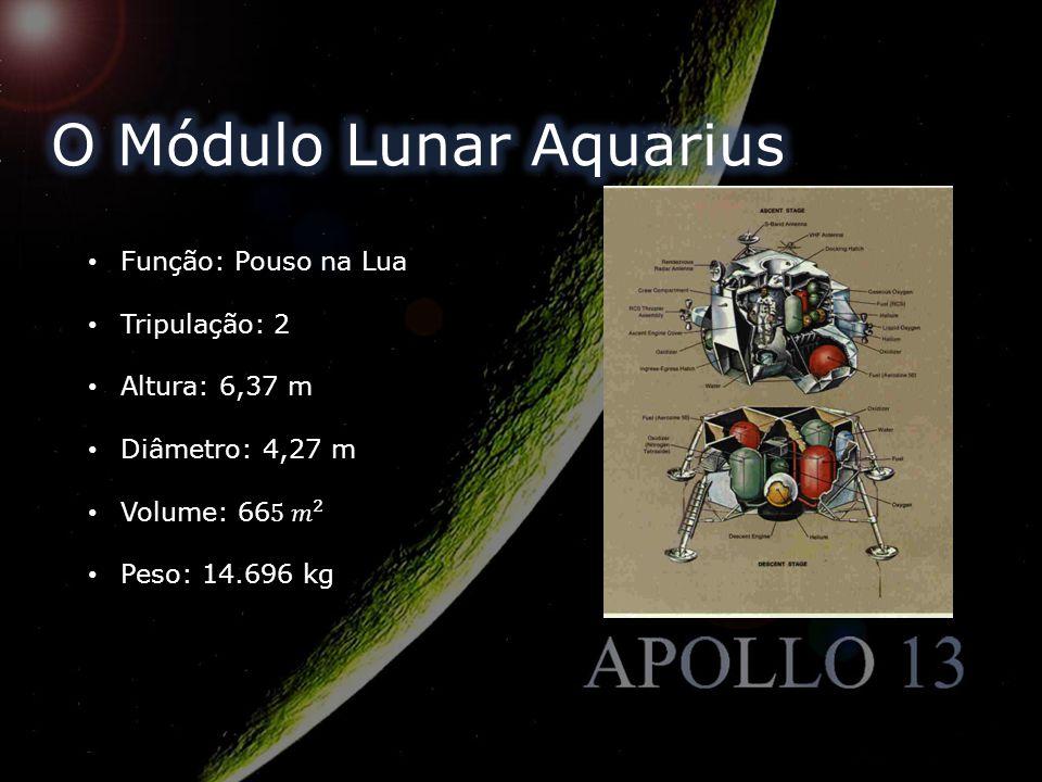 O Módulo Lunar Aquarius