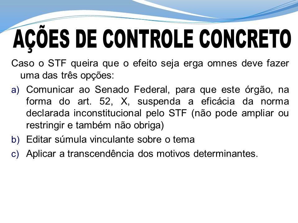 AÇÕES DE CONTROLE CONCRETO